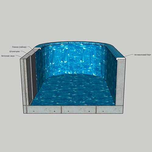 Пленочный бассейн под ключ