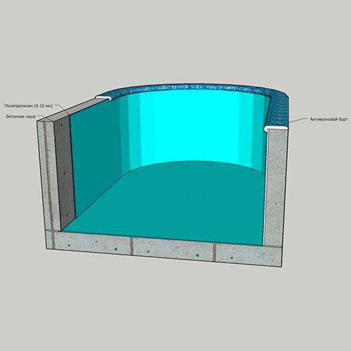 Полипропиленовый бассейн под ключ