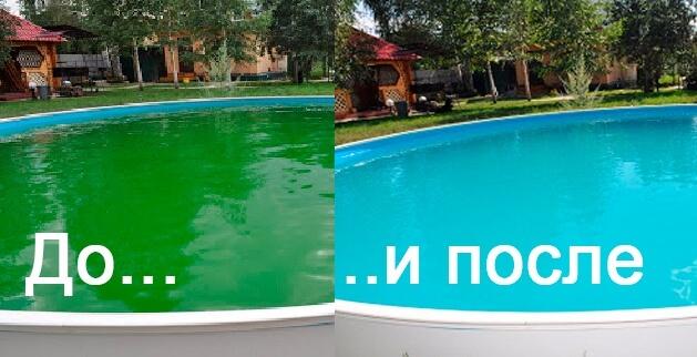 Минимальный набор химии для бассейна